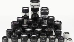 Ogniskowa obiektywów i jej zastosowanie w praktyce, jakim obiektywem wykonać daną fotografię - Poradnik